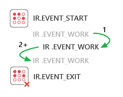 EVENT WORK.png